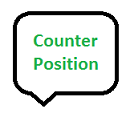 free IQ Test counter position bubble